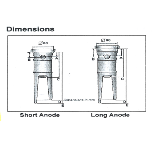 Ceramic XRD tubes-Anode schematic